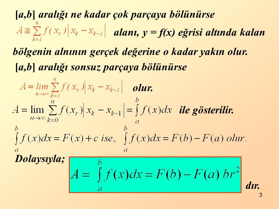 [a,b] aralığı ne kadar çok parçaya bölünürse